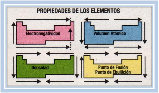 Aidel big bang a la tabla peridica by bubozponjitho infogram el nmero atmico es un concepto importante de la qumica y de la mecnica cuntica el elemento y el lugar que ste ocupa en la tabla peridica derivan de urtaz Images