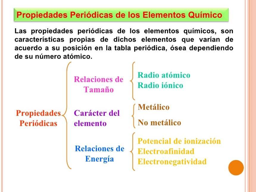 Tabla peridica de los elementos by octavio santiesteban infogram share urtaz Gallery