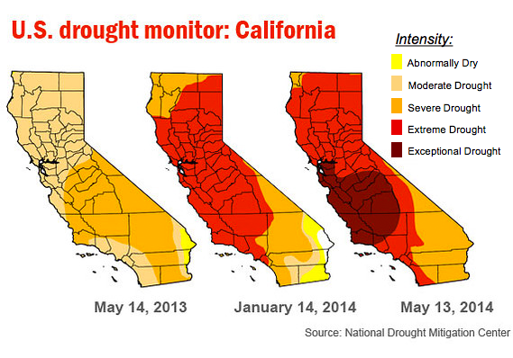 2013 2014 california drought