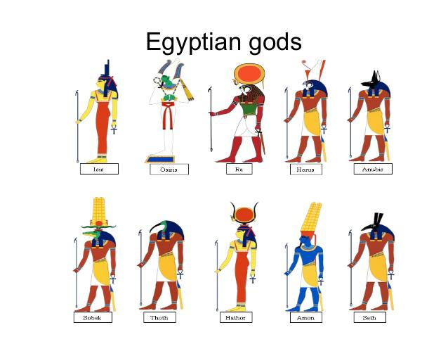 Aspects of ancient egyptian religion by sylvana turpijn infogram the first aspect of the ancient egyptian religion is that this religion was polytheistic it means that the egyptian people worshipped multiple gods publicscrutiny Image collections