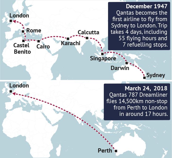 2238911 1521872895481 - Qantas mở đường bay trực tiếp tới châu Âu với chuyến bay lịch sử Perth - London