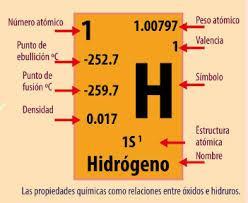 La tabla periodica by mariela hernandez infogram propiedades de los elementos nmero atmico peso atmico valencia punto de ebullicin punto de fusin estados de agregacin urtaz Choice Image