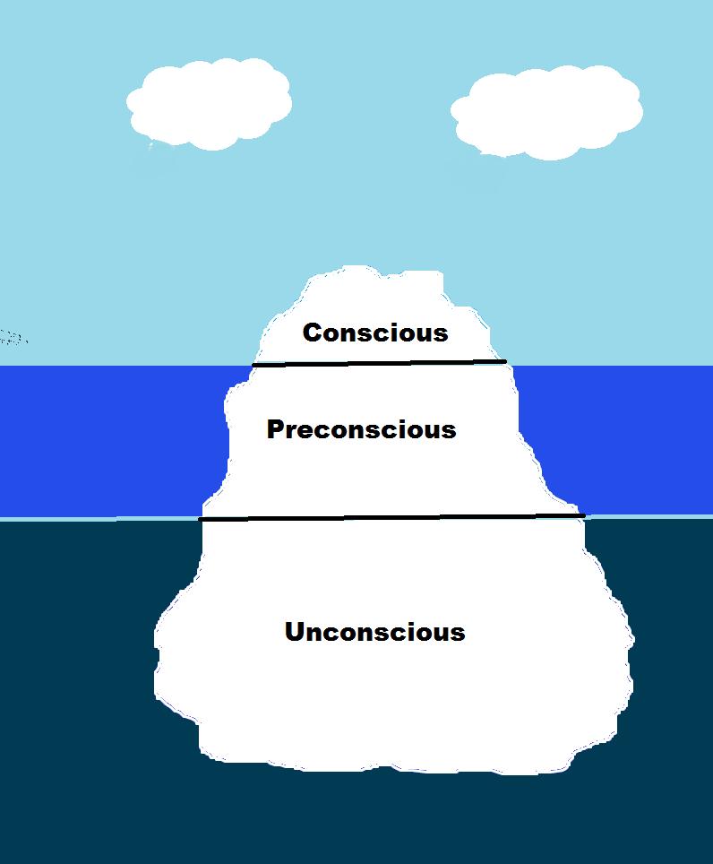 Psychoanalytic Theory By John Waters Infogram