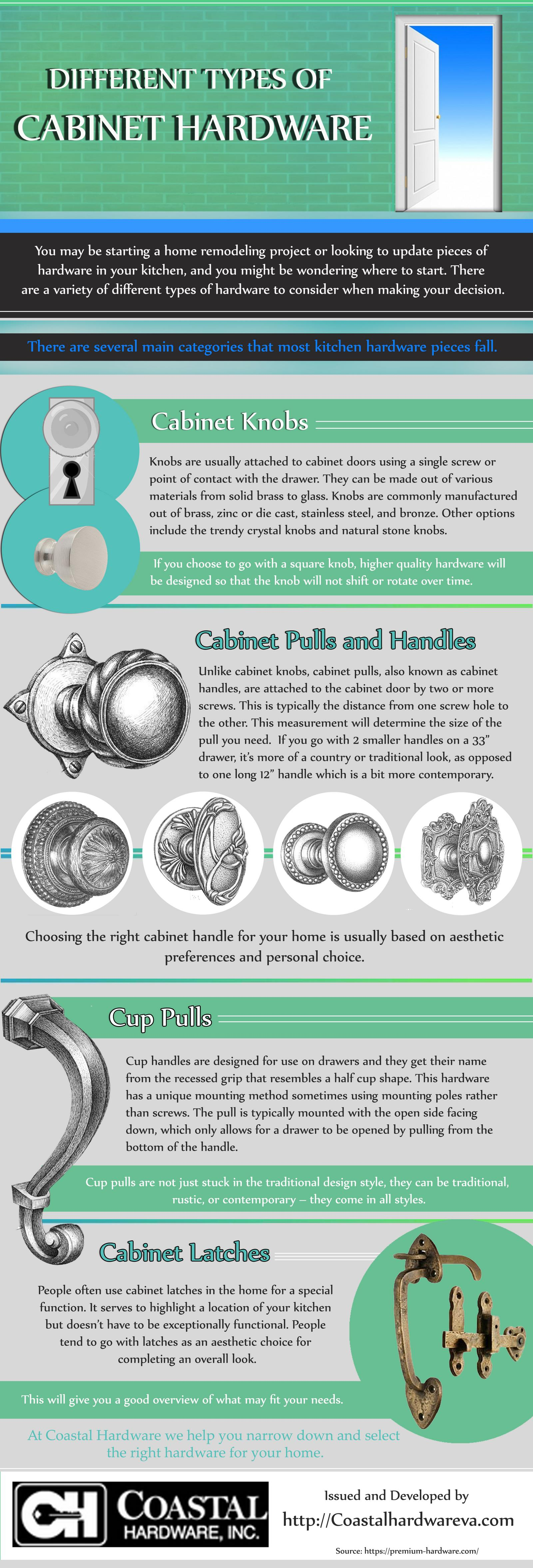 Beautifully Designed Cabinet Knobs and Pull in Virginia – uCollect ...