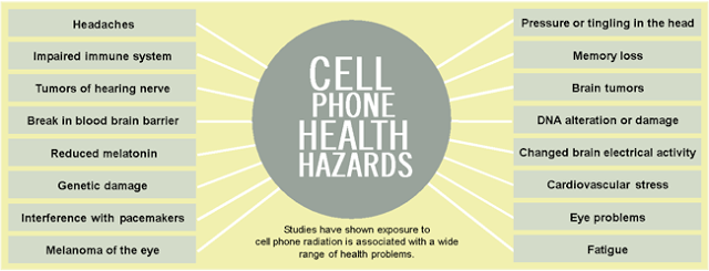 positive and negative effects of cellphones on society