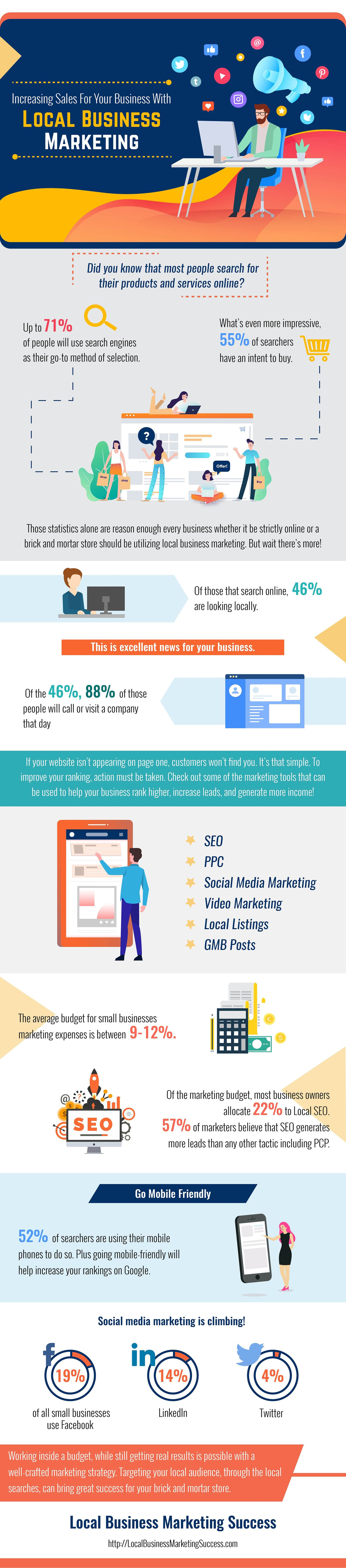 Increasing Sales For Your Business With Local Business Marketing