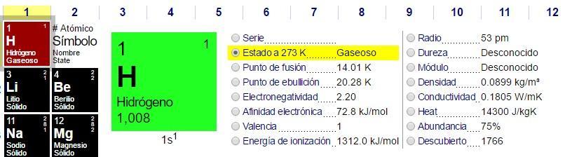 Tabla peridica de los elementos by blanca galarza infogram la tabla peridica de los elementos es una disposicin de los elementos qumicos en forma de tabla ordenados por su nmero atmico nmero de protones urtaz Gallery